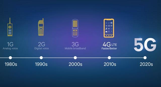 «Мегафон» первым получит радиочастоты для тестирования 5G