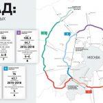 Стоимость строительства Центральной кольцевой автомобильной дороги выросла на 4%